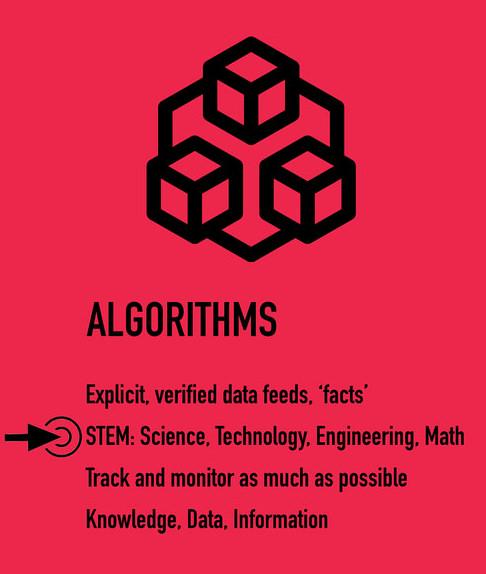 Algorithms #2